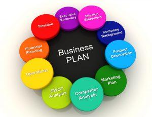 Ingin gaji tambahan, Sudahkah Anda membuat business plan