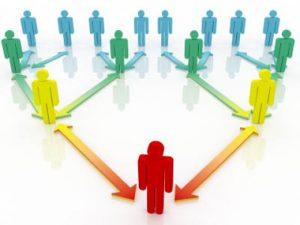 Pengambilan keputusan di dalam organisasi