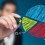 HR Scorecard: Apa dan Bagaimana Implementasinya?