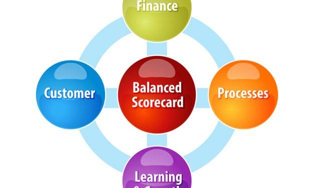 4 Perspektif Balanced Scorecard