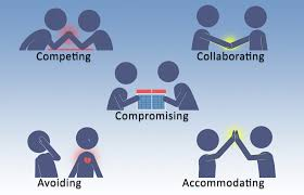 5 Strategi Utama Dalam Manajemen Konflik Dalam Organisasi Manajemen Sdm From A To Z